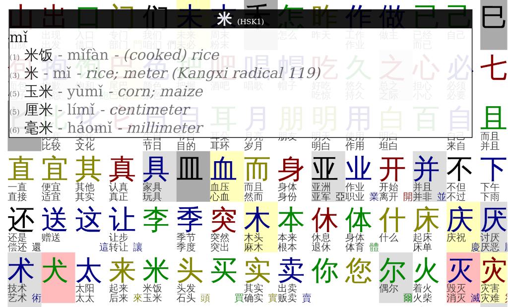Screenshot Interactive Hanzi Grid